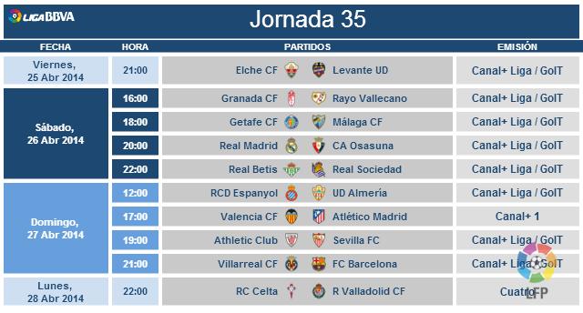 Horarios De La Jornada 35 De La Liga Bbva Laliga