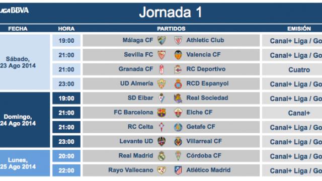 Horarios de la jornada 4 de la Liga BBVA | Liga de Fútbol ...