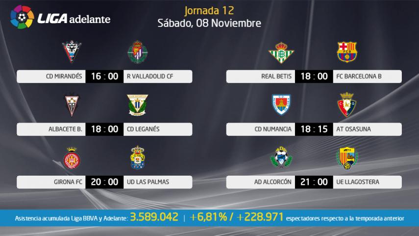 Saturday Of Opportunities In The Liga Adelante Liga De