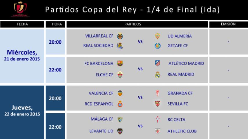 Horarios de la ida de cuartos de final de Copa | Liga de ...