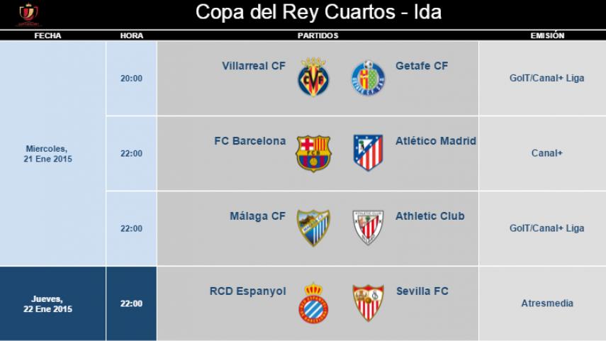 Copa del Rey: horarios de cuartos de final, ida | Liga de ...