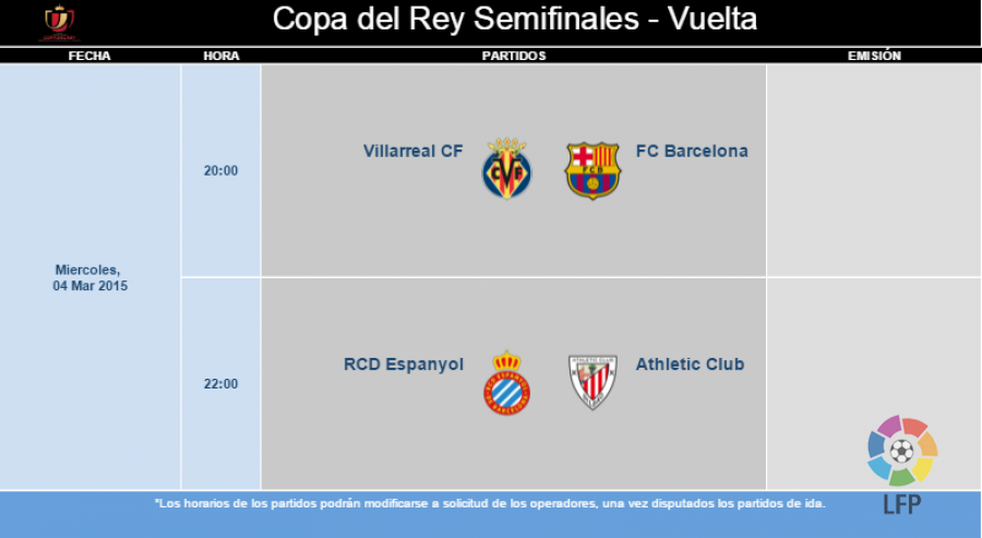 Copa del Rey: horarios de semifinales, vuelta | Liga de ...