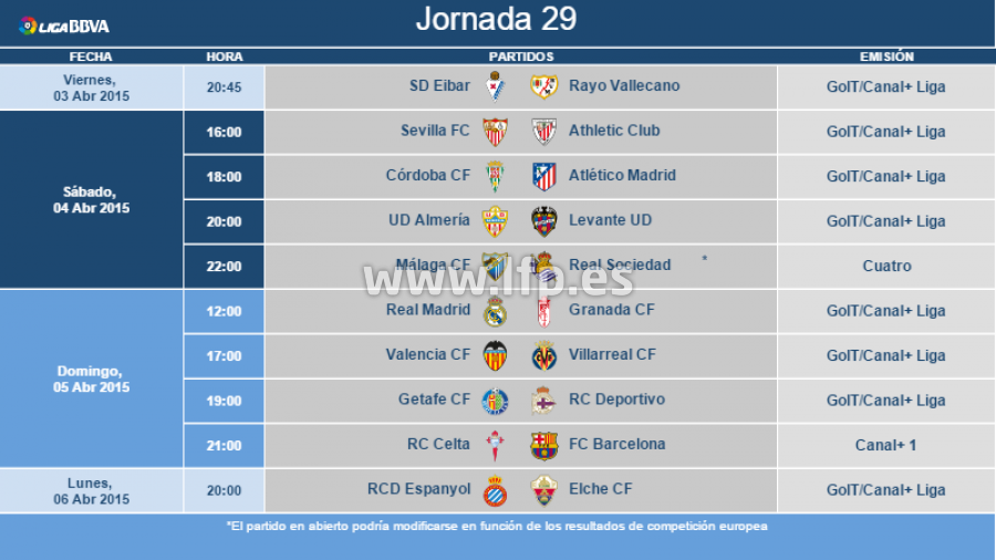 Horarios De La Jornada 29 De La Liga Bbva Laliga