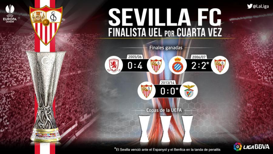 fourth uefa europa league final for sevilla laliga fourth uefa europa league final for