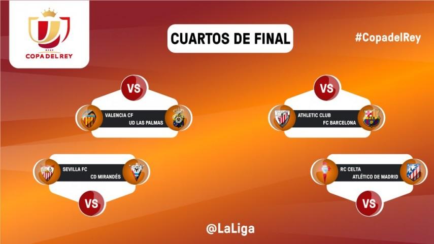 Sorteo de cuartos de final de Copa del Rey | Liga de Fútbol ...