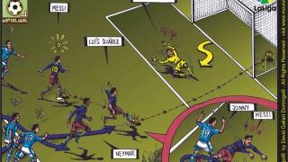 FC Barcelona 6-1 RC Celta
