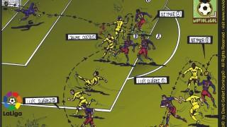 FC Barcelona 3-0 Villarreal CF