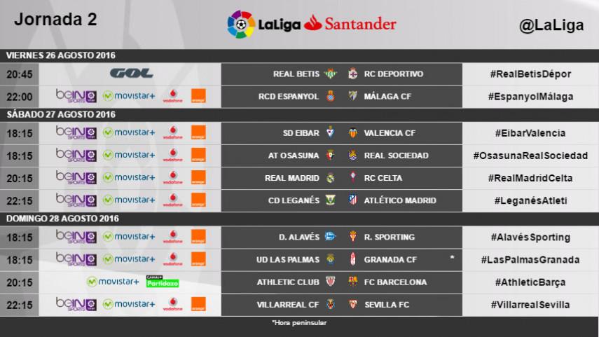 a bajo precio barata rebajas outlet bien conocido Horarios de la jornada 2 de LaLiga Santander 2016/17 | Liga ...