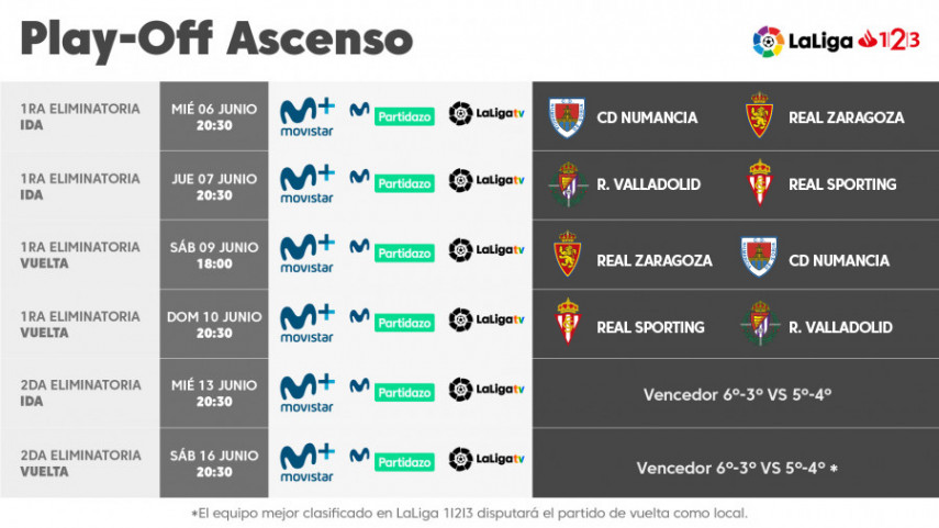 Calendario Play Off.Horarios Y Fechas Del Play Off De Ascenso A Laliga Santander