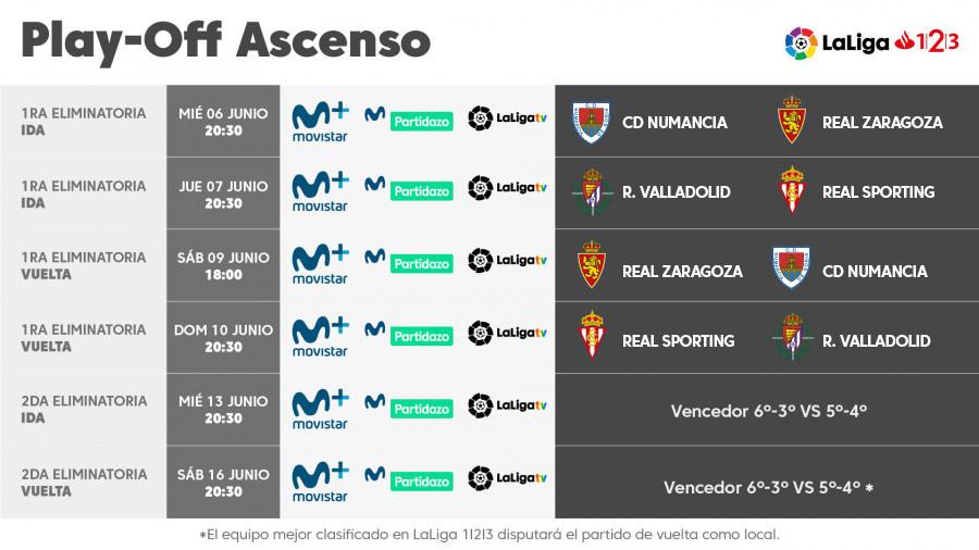 Prueba frecuencia Descenso repentino  Horarios y fechas del play-off de ascenso a LaLiga Santander   LaLiga
