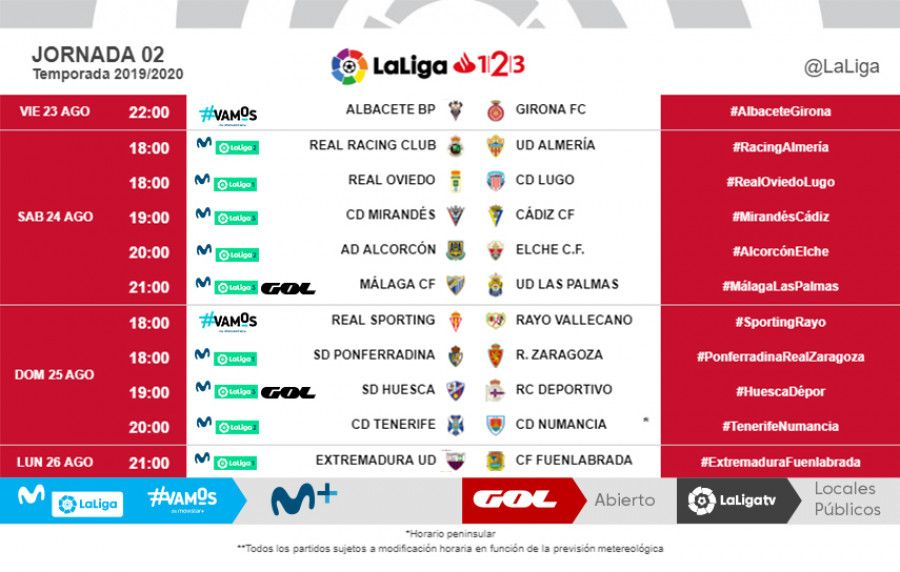 Horarios jornada 2 LaLiga 1|2|3 2019/20