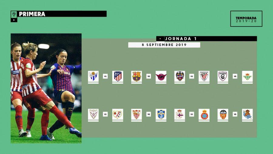Liga Iberdrola Calendario.Competicion Primera Division Femenina Liga De Futbol Profesional