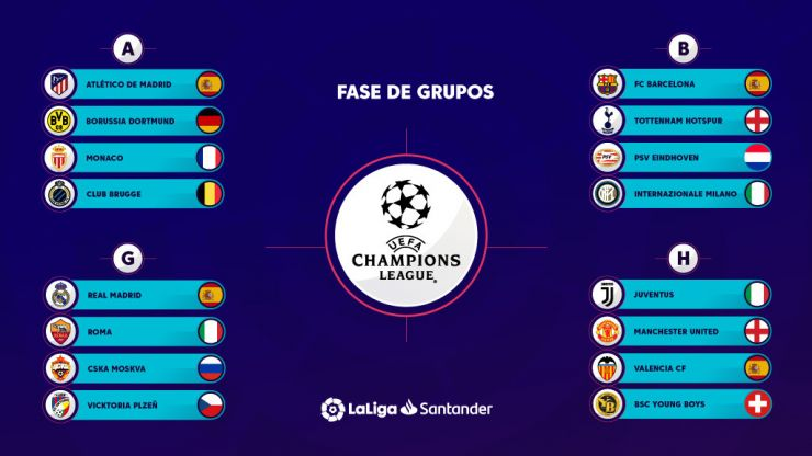 the laliga santander teams in the champions league group stage laliga champions league group stage
