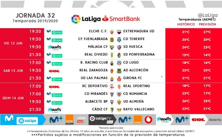 80ce35d93159f6ef544dac11ea4a2113 La Liga publica los horarios de las jornadas 32 y 33 de Segunda División - Comunio-Biwenger