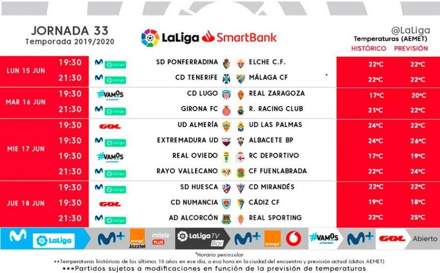 b90bc66581684abd1e865cd8a8e5e453 La Liga publica los horarios de las jornadas 32 y 33 de Segunda División - Comunio-Biwenger