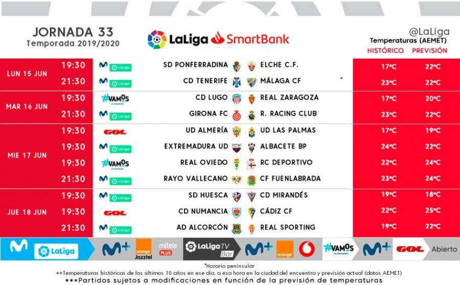 jornada-33-laliga-smartbank