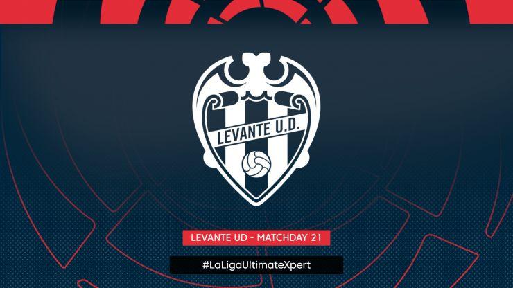 #LaLigaUltimateXpert - Matchday 21